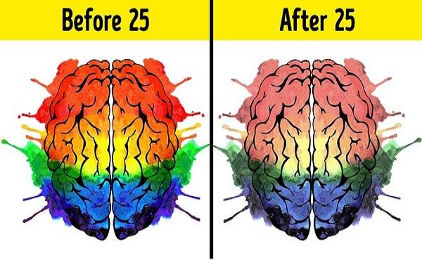 Não người bị lão hóa sớm ở tuổi 25